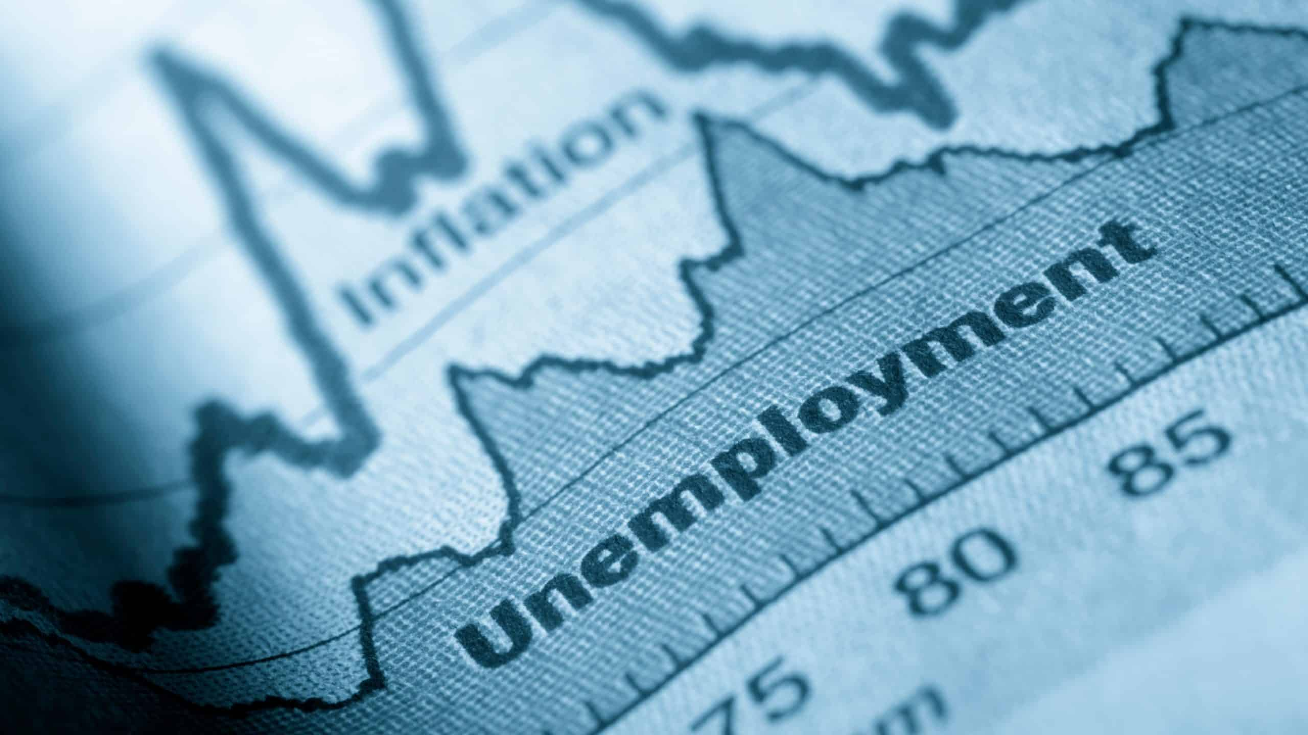 Unemployment due to Covid 19