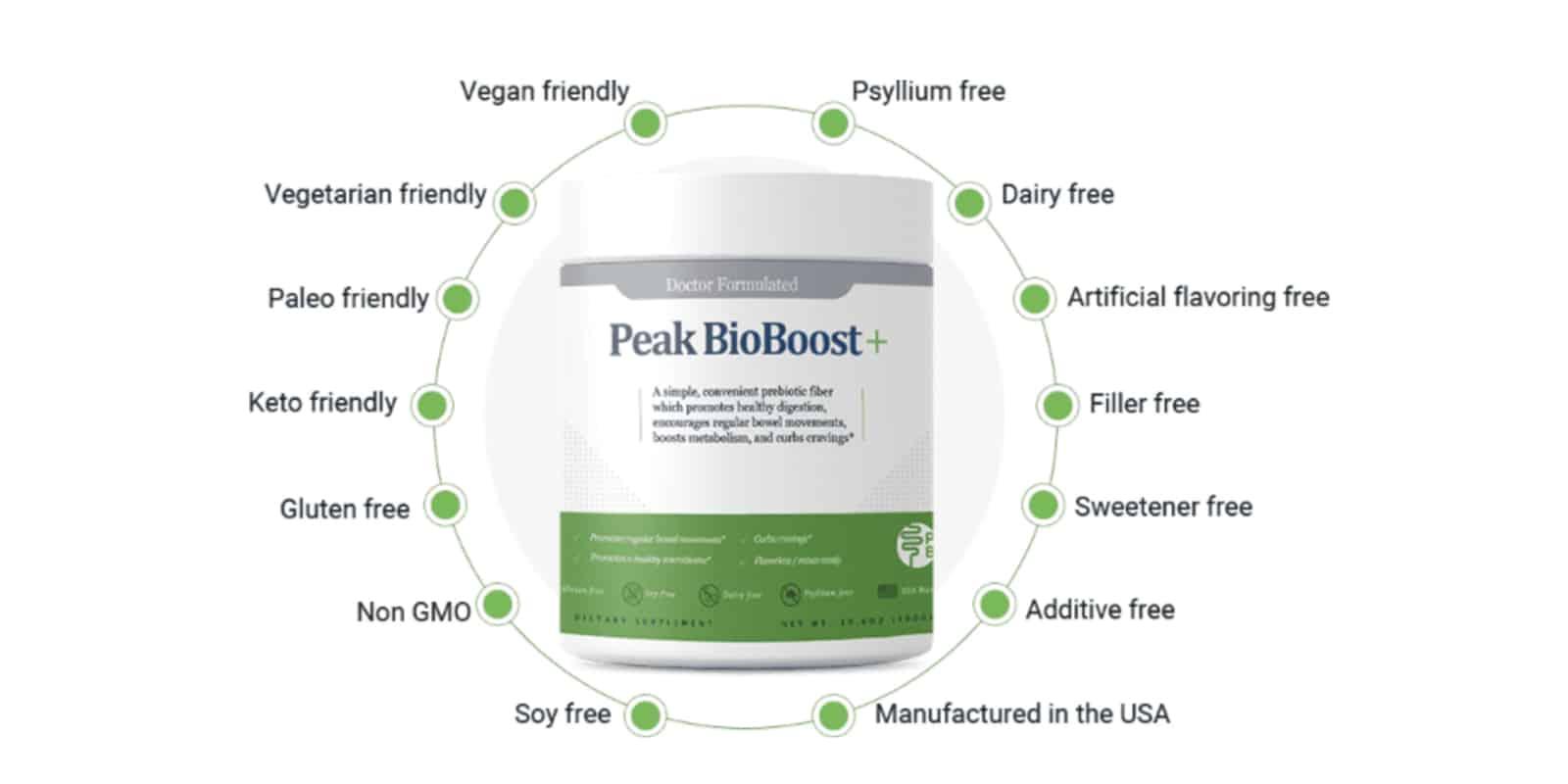 Peak Bio Boost Powder