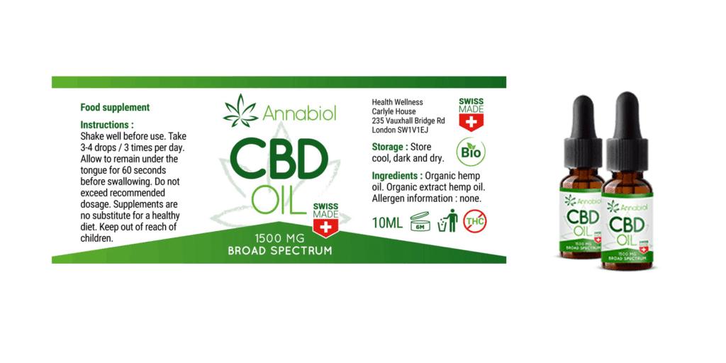 Annabiol CBD Oil-dosage