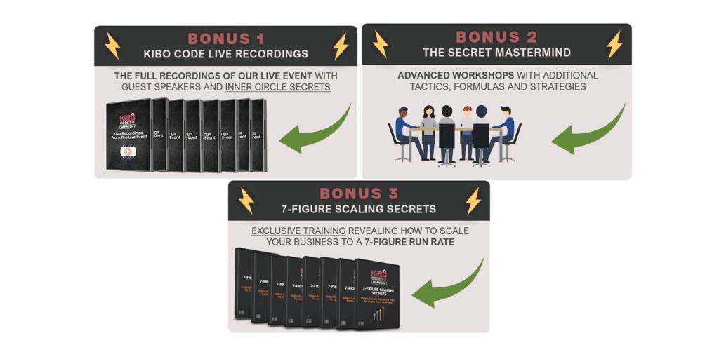 kibo code quantum bonuses