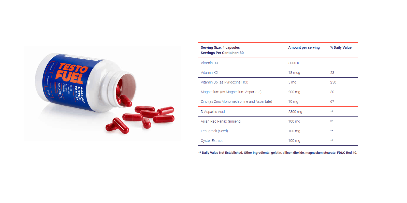 TestoFuel dosage