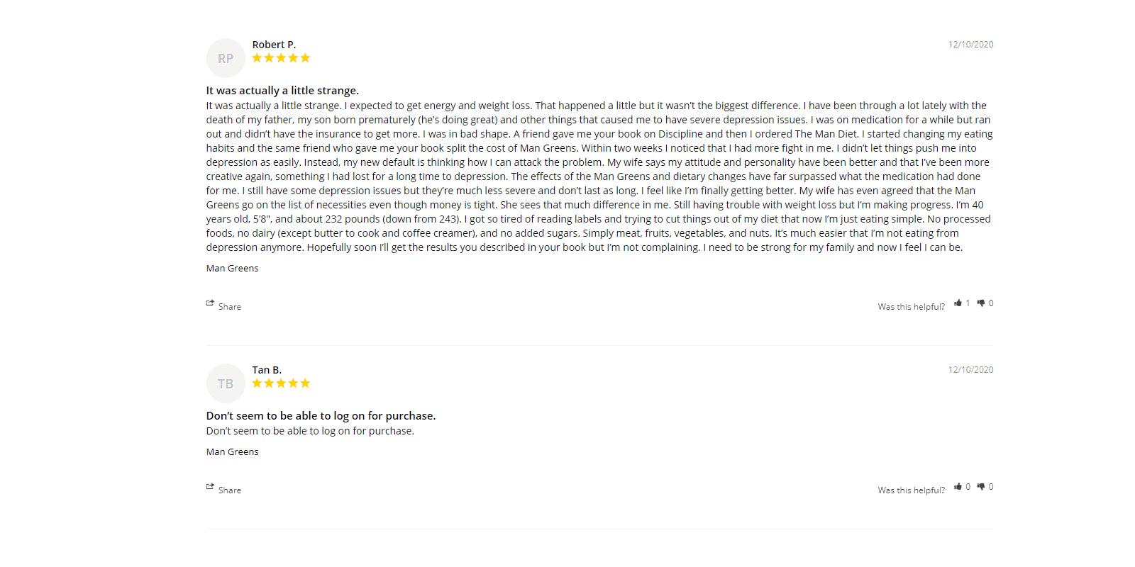 Man Green customer reviews