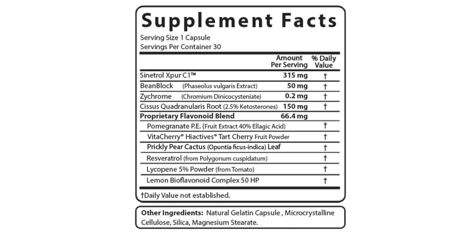 Flavo Trim dosage
