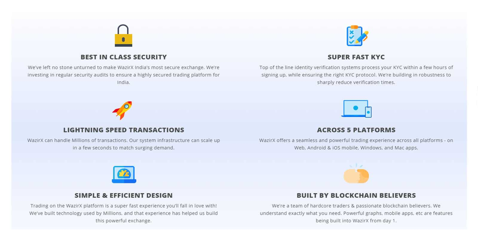WazirX Key Features