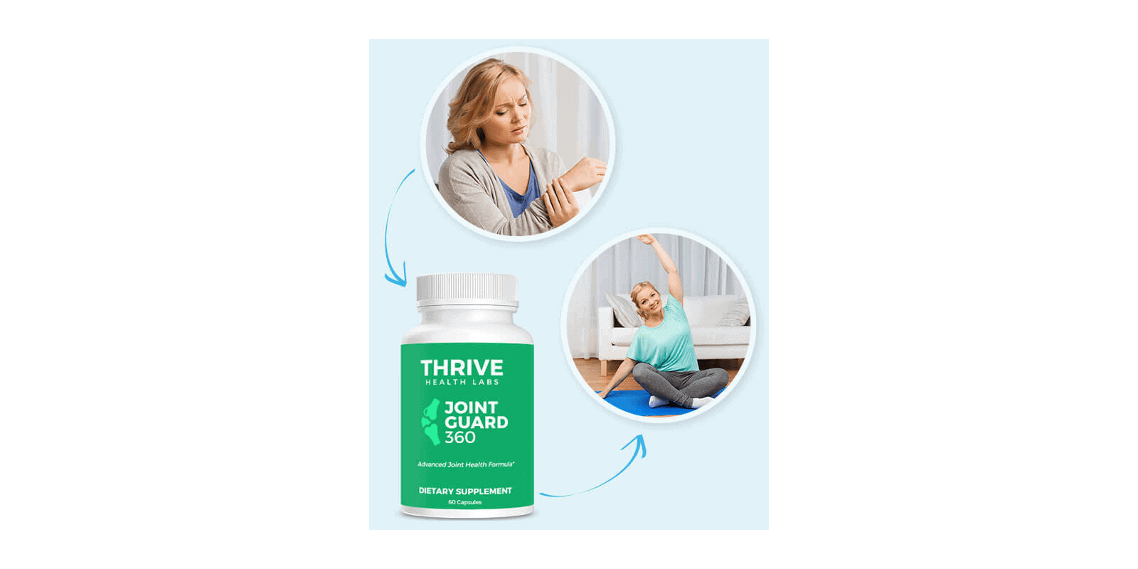 Thrive Health Labs-Joint Guard 360 Benefits