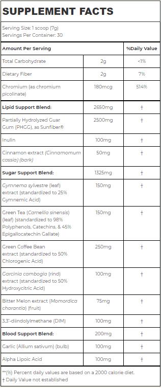 Meta Slim Complete dosage