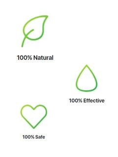 Aizen Power Benefits