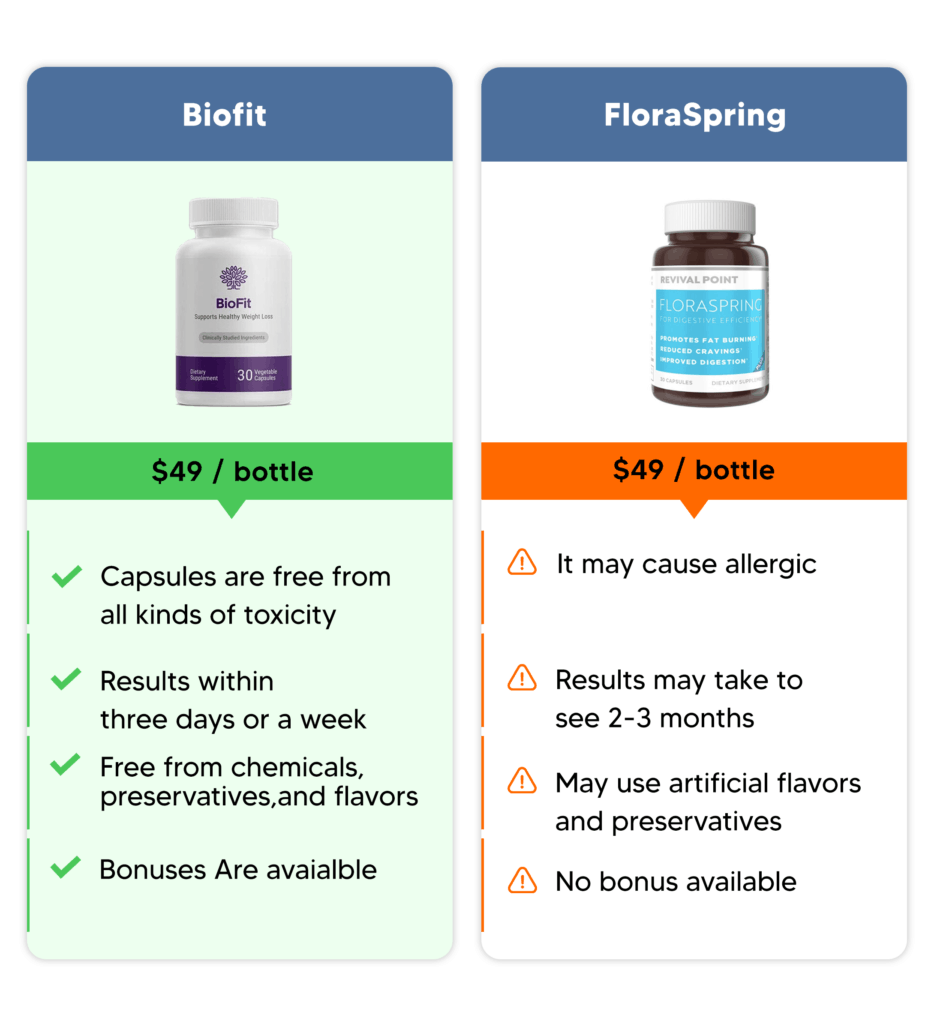 BioFit Reviews – Detailed Analysis On Biofit Probiotic Reviews https://evvyword.com/wp-content/uploads/2021/09/biofit-probiotic-reviews-2021.jpg biofit reviews