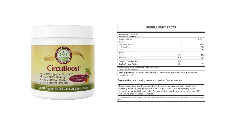 CircuBoost dosage