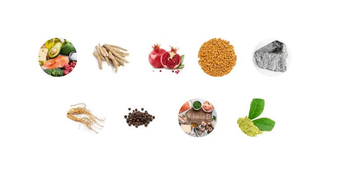 TestoPrime ingredients