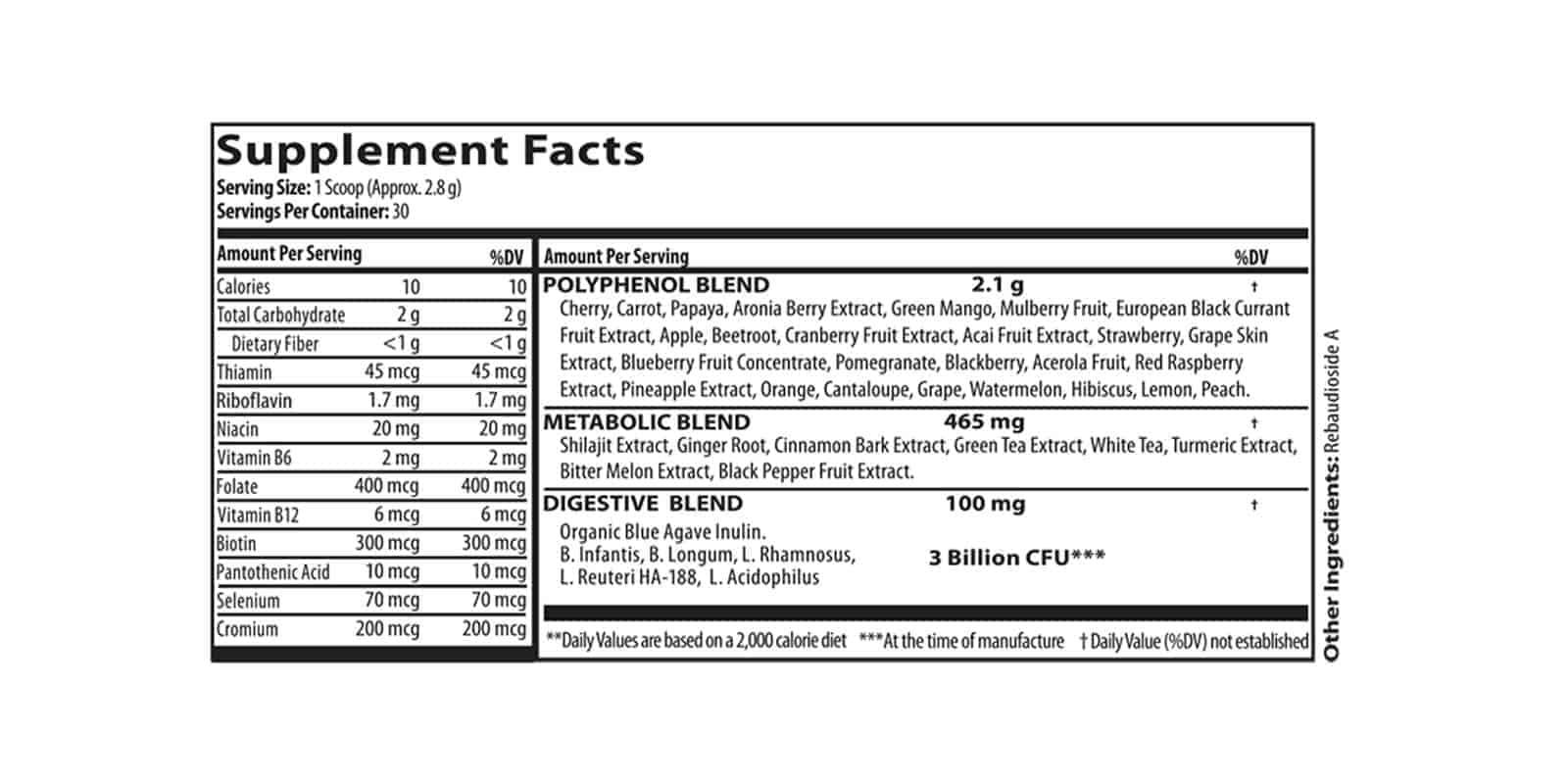 MetaboFix Supplement supplement facts