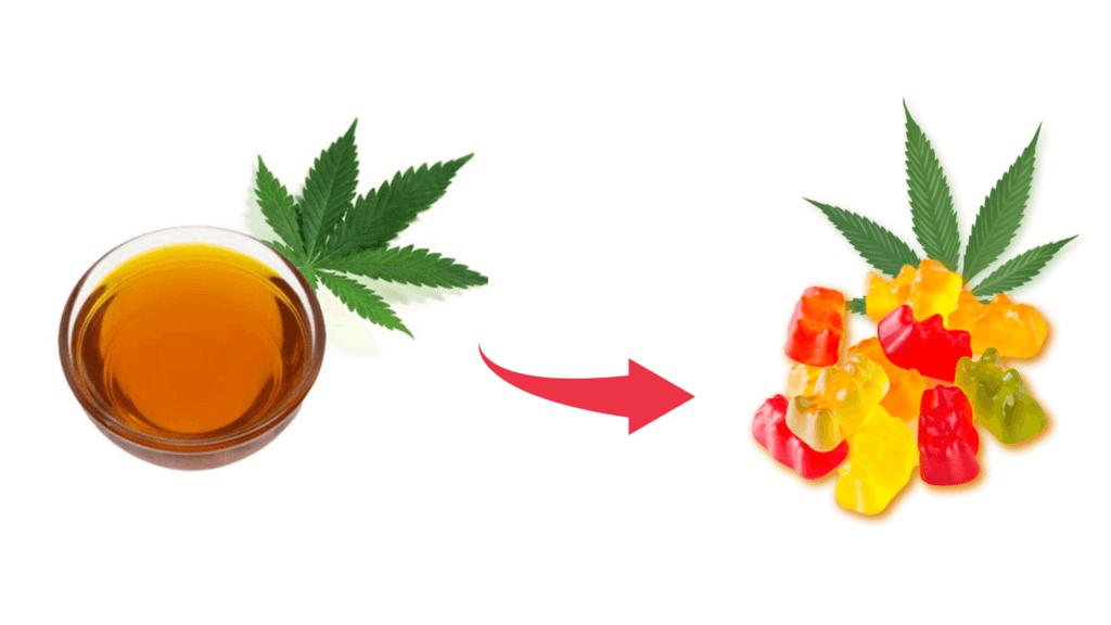 CBD Joy Gummies Ingredients