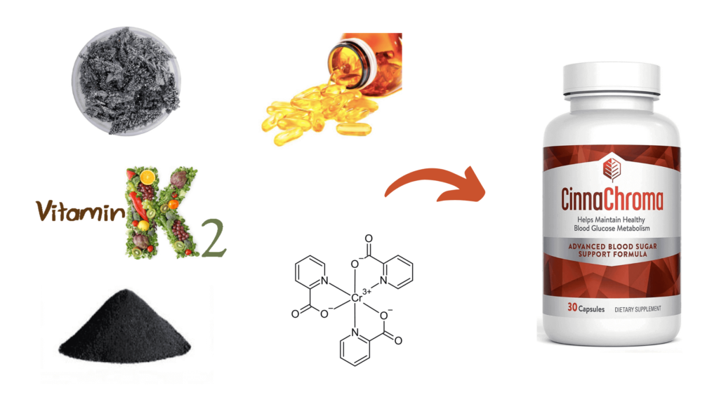 CinnaChroma Ingredients