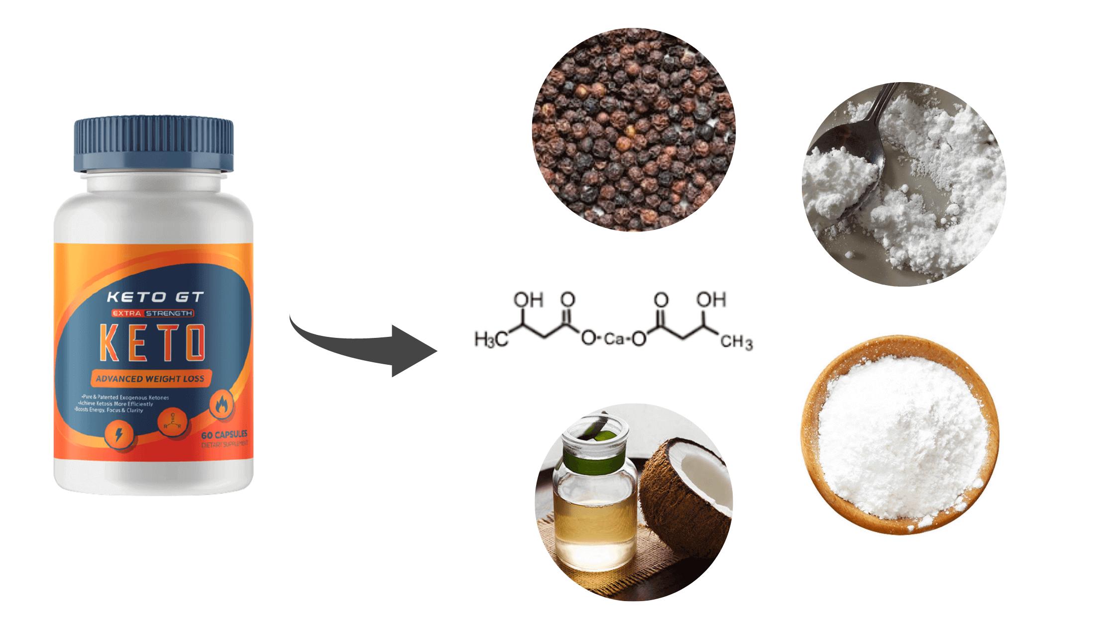Keto GT Ingredients