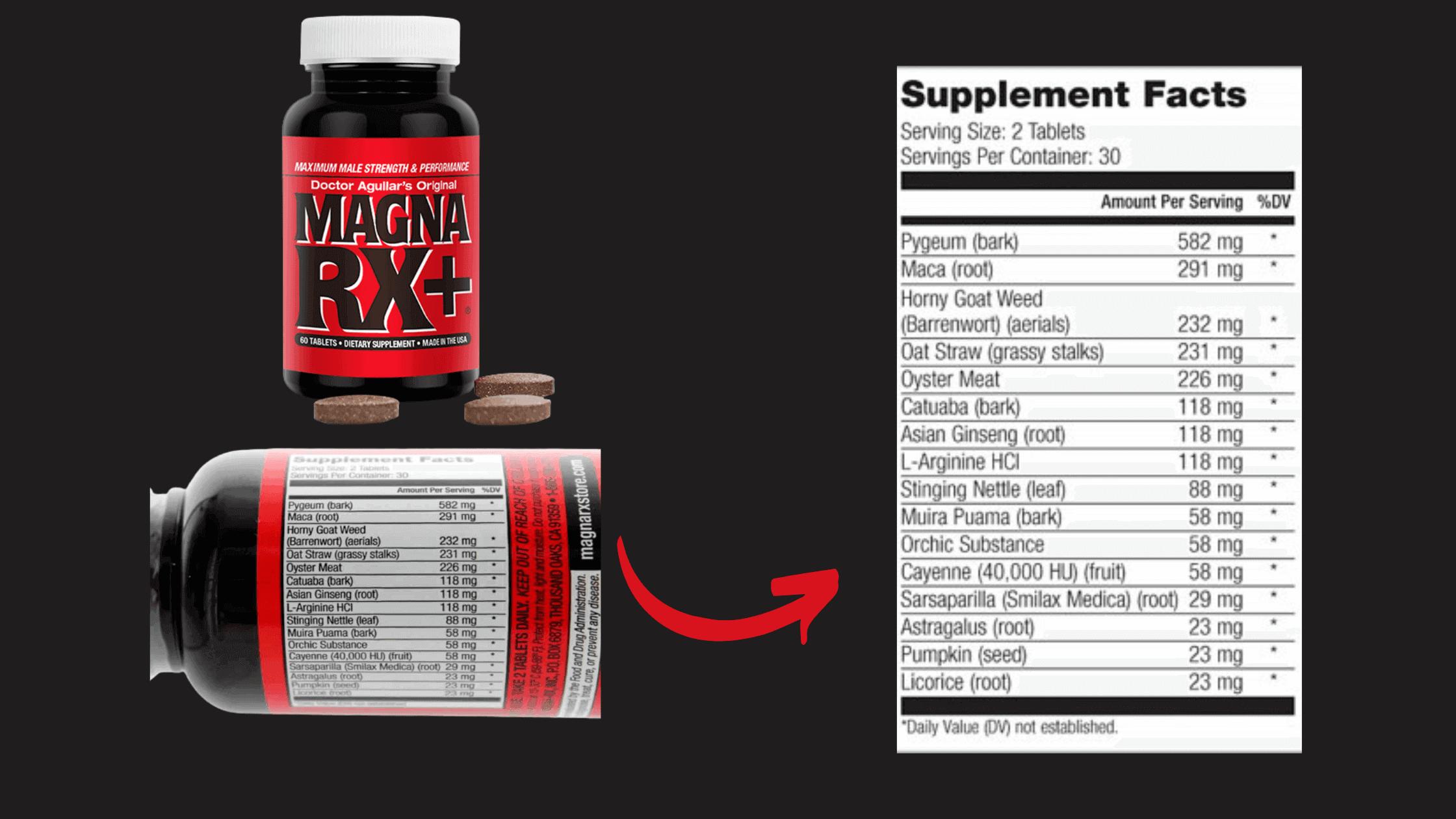 Magna RX Plus Dosage